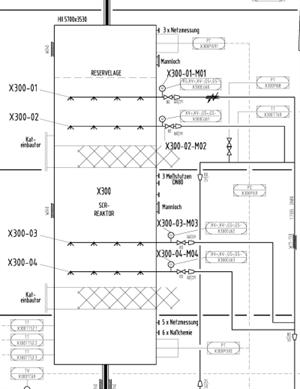 System & Component Design